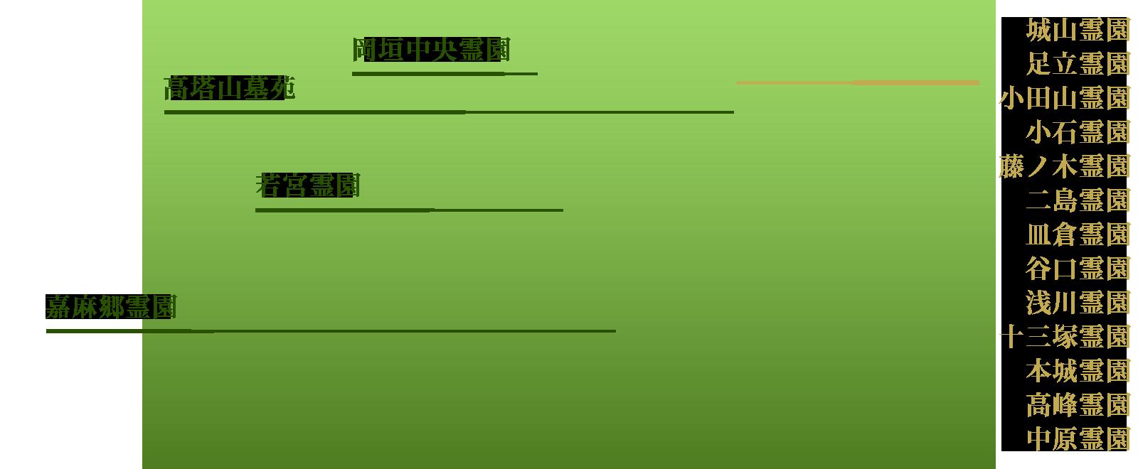 霊園マップ